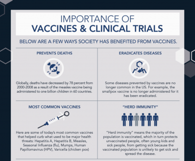 Healthy Patient Vaccine Research Study